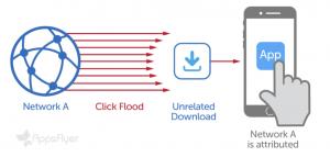 Click Flood